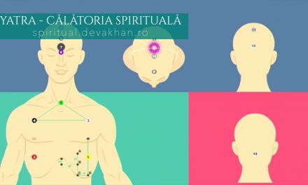 Yatra– călătoria spirituală